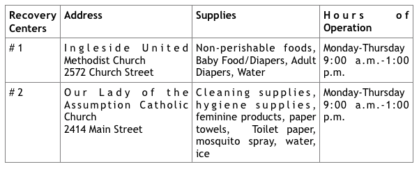 Supplies at Catholic Church and Methodist Church